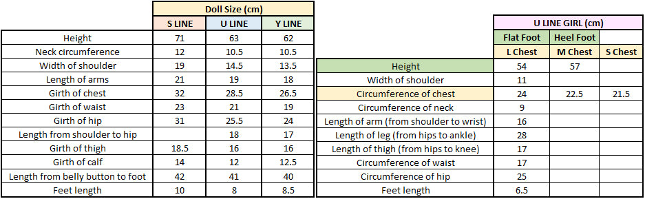 DollClans' doll measurement