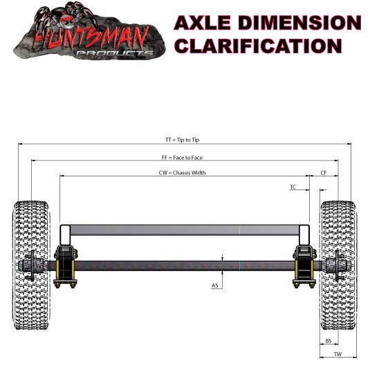 Huntsman Products axle dimensions