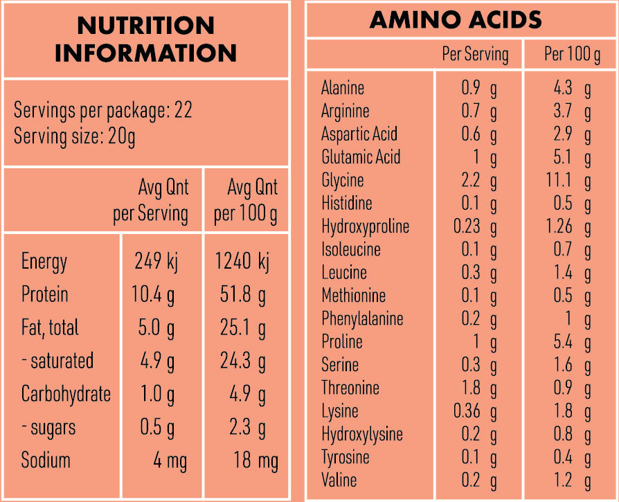 Nutritional Info_Peanut Butter Collagen