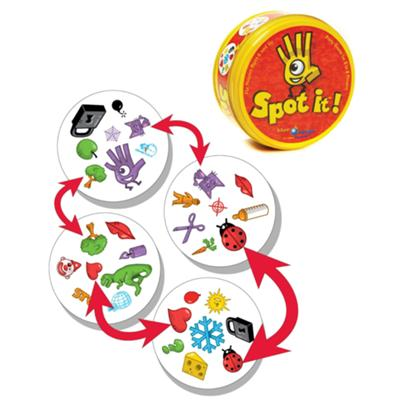 Speech Therapy Games for Middle School: Spot It!