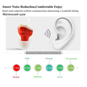 Mini invisible CIC Hearing Aid Ear Sound Amplifier Adjustable Digital Hearing Aids for Ealderly Deaf Ear Care Drop shipping