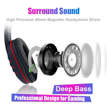 Load image into Gallery viewer, Gamer Stereo Deep Bass Gaming Headphones Earphone Headset With Microphone for Computer PC  Laptop Notebook