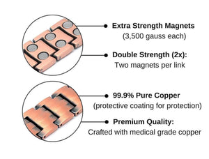 Powerful Magnetic Therapy Copper Bracelet