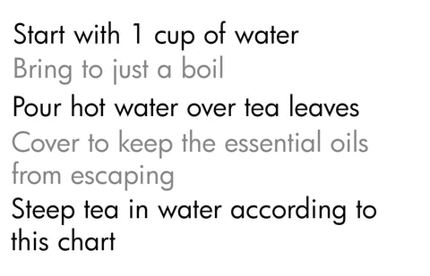 Brewing Tea Guide