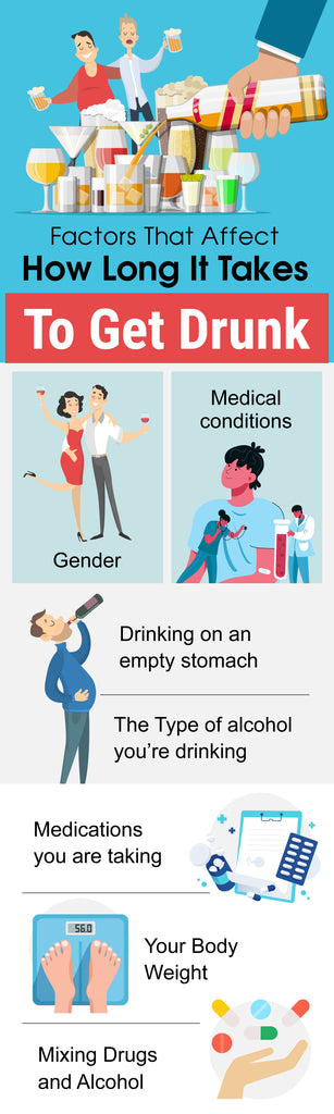 How to get drunk infographic