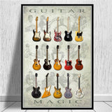 Guitar Music Quote Collage Music Quote Collections Prints Wall Art Decor