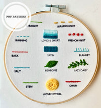 Load image into Gallery viewer, Digital beginners embroidery pattern