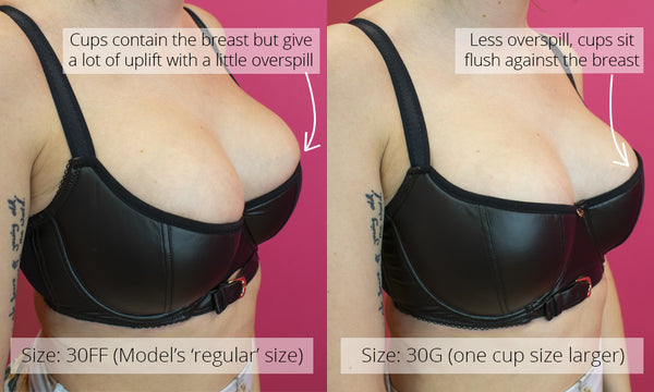 Comparison of sizes in a half cup bra