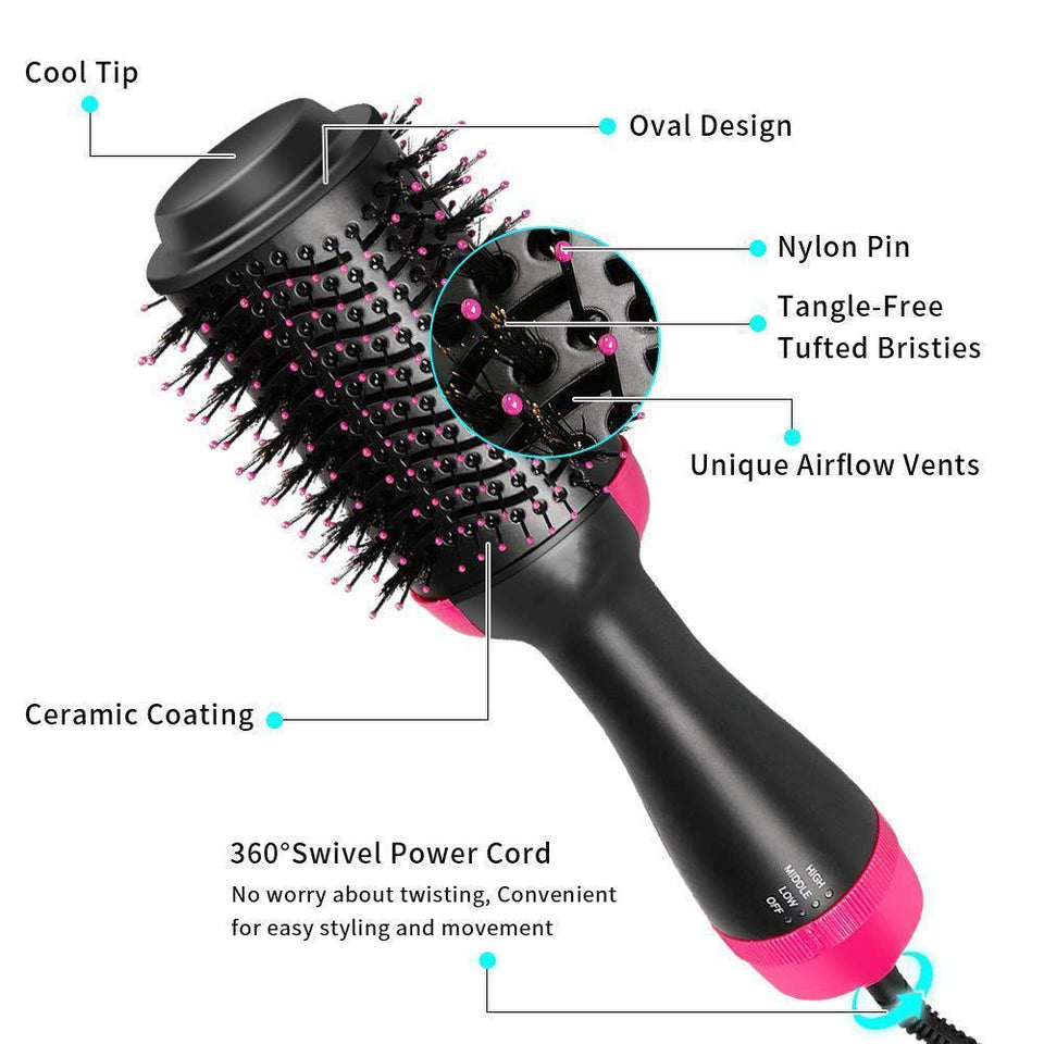 Hair Dryer & Volumizer