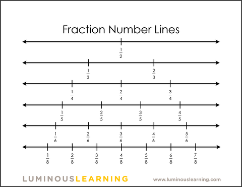 fraction number lines for fraction practice for special education students