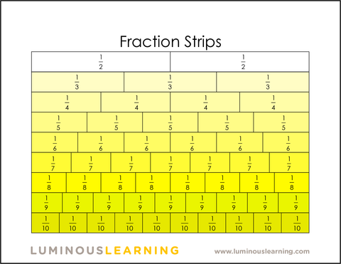 fraction strips for fraction practice for special education students