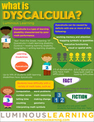 dyscalculia infographic