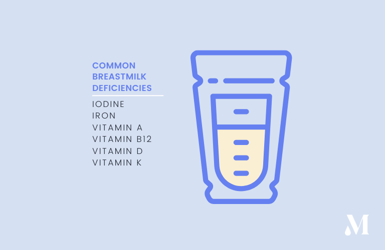Common Breastmilk Nutrient Deficiencies