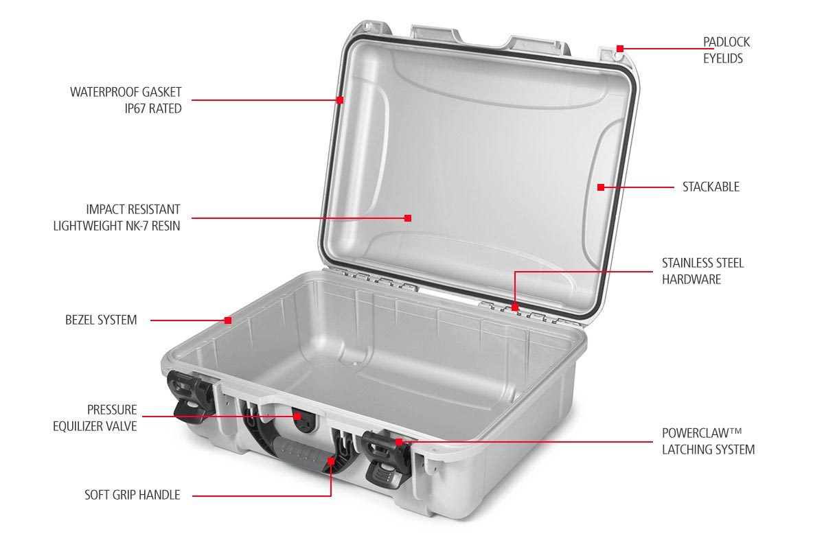 Nanuk Hard Cases UK