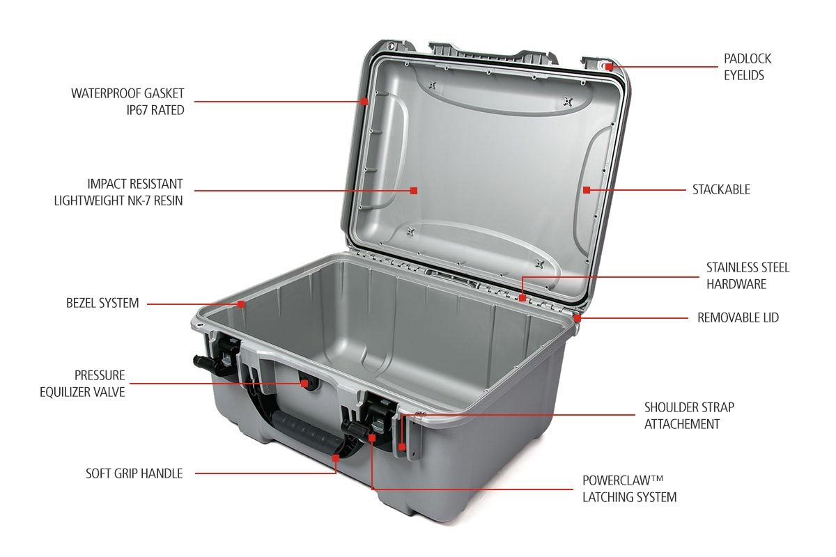 Nanuk 933 Hard Cases UK