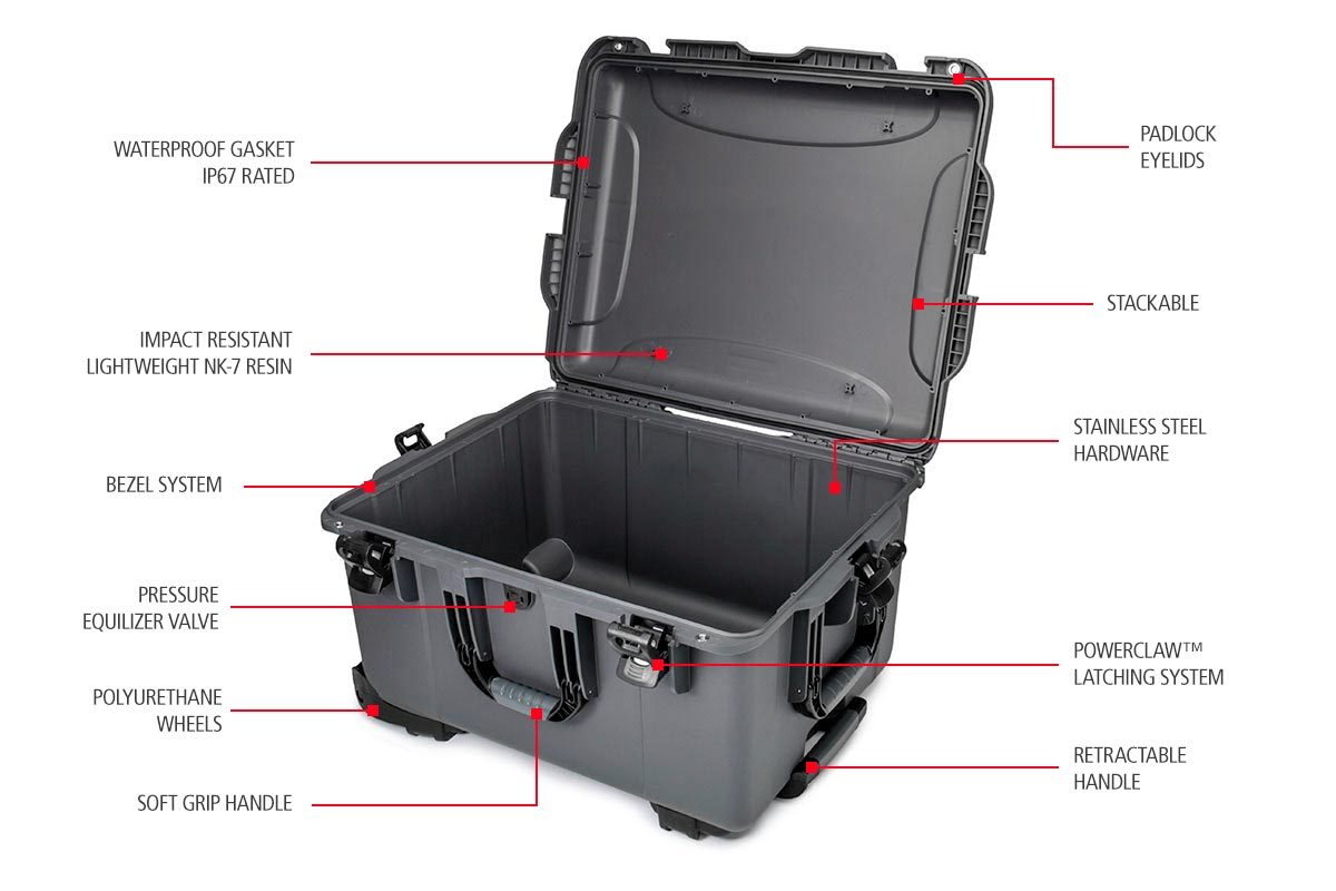 Nanuk 960 Case Features