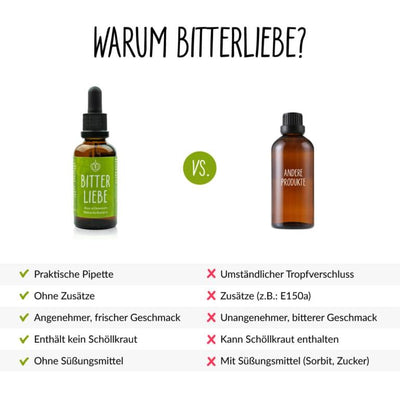 BitterLiebe 100ml – Limited Edition