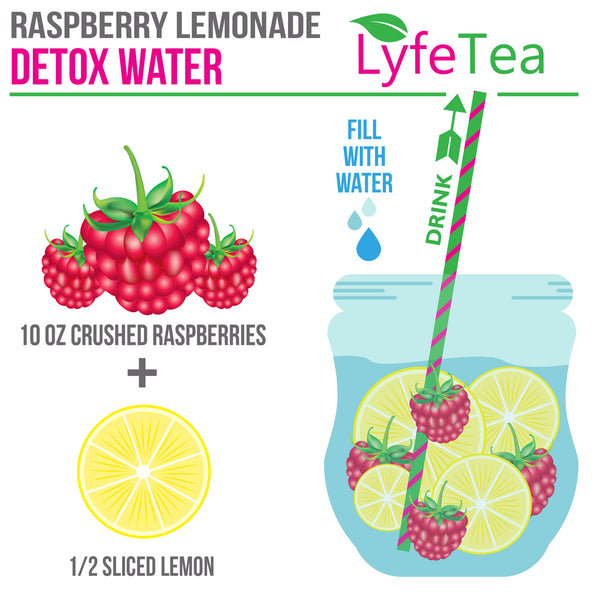 The Best Detox Waters You Never Knew About!