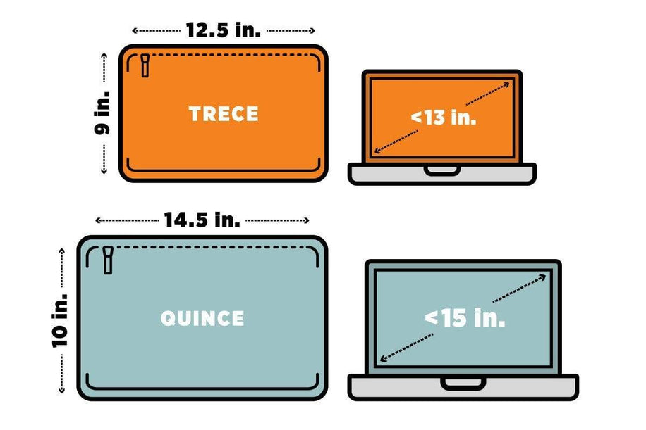 Laptop Size Guide