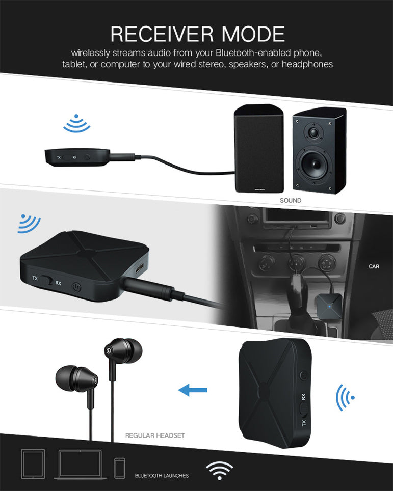 2 IN 1 Real Stereo Bluetooth Receiver