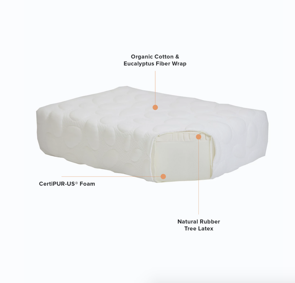 Pebble Twin Mattress by Nook Sleep Systems