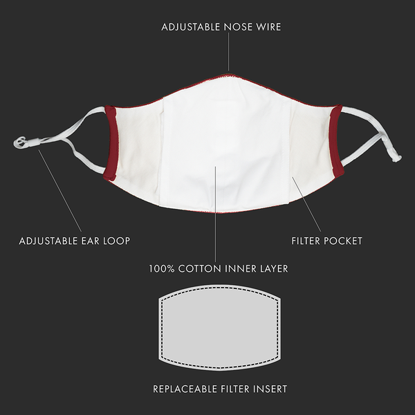 Wine Antimicrobial Mask