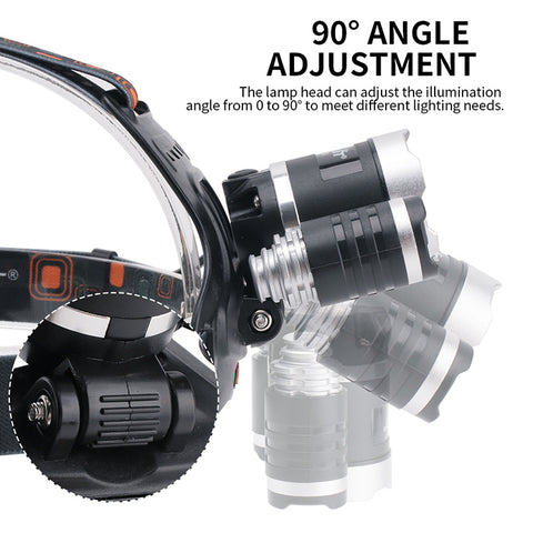 2 Green with 1 White Lights on Headlamp, 90 Degree Adjustable