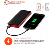 HYPERGEAR POWER BANK USB C 1200 14151
