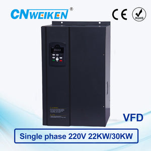 General classification of inverters