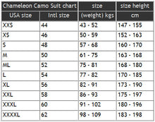 Load image into Gallery viewer, Camo-meleon Original 6mm Wetsuit