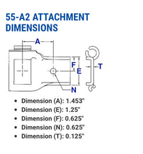 55-A2R ATTACHMENT