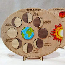 Load image into Gallery viewer, Moon Phases Puzzle - Montessori Learning by Playing Materials