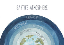 Load image into Gallery viewer, Earth's Atmosphere - Educational Card - Learning by Playing Materials