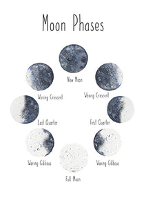 Moon Phases - Educational Card - Learning by Playing Materials