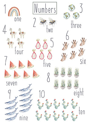 Numbers 1-10 - Educational Card - Learning by Playing Materials