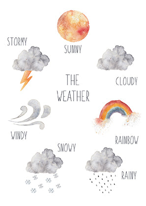 Weather Chart - Educational Card - Learning by Playing Materials