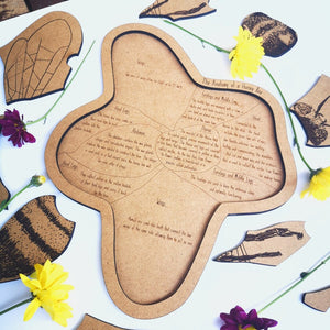 Anatomy of a Honey Bee Puzzle -Montessori Learning by Playing Material
