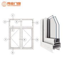 Chinese supplier waterproof casement sash aluminum window cheap house window for sale on China WDMA