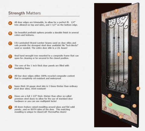 WDMA 72x96 Door (6ft by 8ft) Exterior 96in ThermaPlus Steel 2 Panel Arch Top Double Door with Speakeasy 2