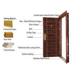 China WDMA Security Doors Modern Exterior Front Entrance Doors Double Steel Entry Doors
