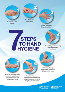 Handwashing And COVID 19