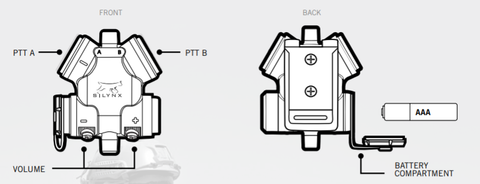 Front and Back of Silynx Clarus Pro Control Box Diagram