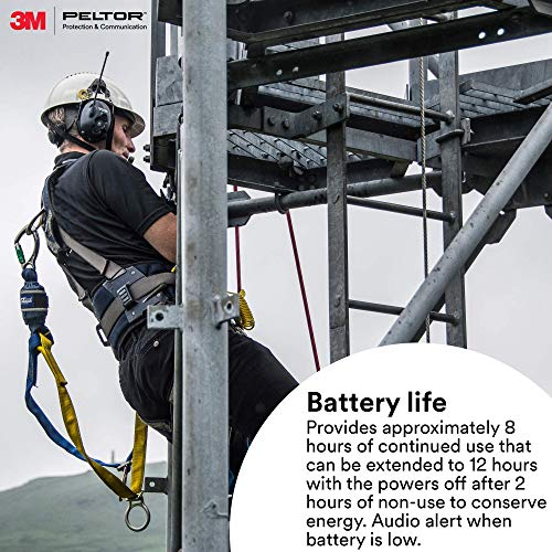 3M PELTOR WS LiteCom PRO III Headset - Hard Hat Attached - MT73H7P3E4D10-NA - First Source Wireless