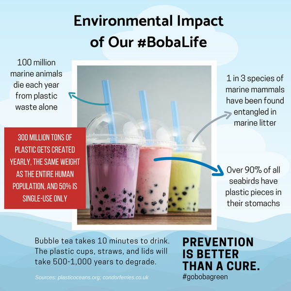 environmental impact of bubble tea
