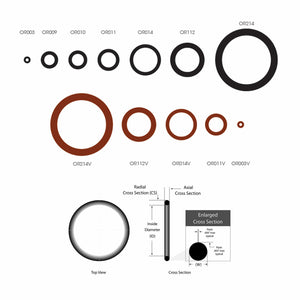Viton O-ring Outlet Valve DIN