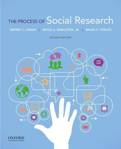 The Process of Social Research, Paperback, 2 Edition by Dixon, Jeffrey C.