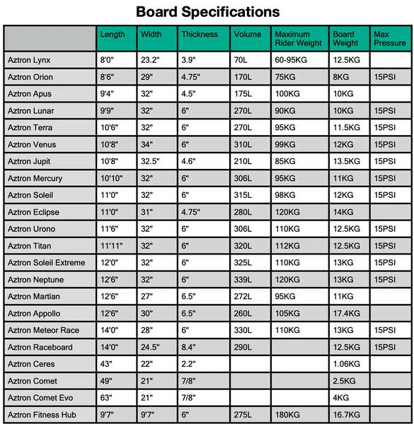 Aztron SUP Specification Sheet