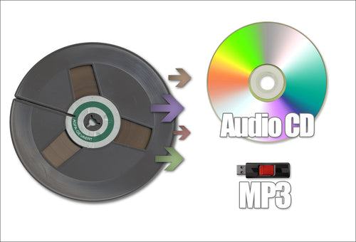 Transfer Reel-to-Reel to CD or MP3