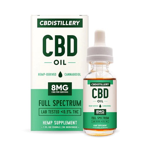 Full Spectrum CBD Tincture – 250mg – 30ml