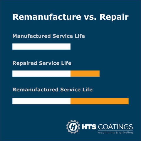Remanufacture vs. Repair Infographic